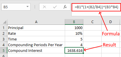 Calculate Compound Interest Quarterly in Excel