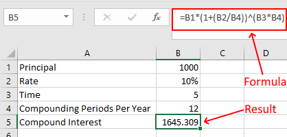 Compound Interest Monthly in Excel