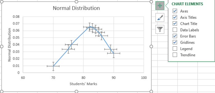 Create Bell Curve Excel graph Properties