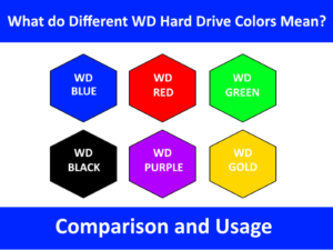 Different WD Hard Drive Colors