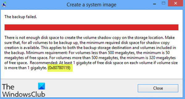 Disk Space error 0x80780119 when creating System Image