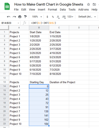 How to Make Gantt Chart in Google Sheets Step 4