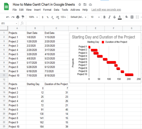 How to Make Gantt Chart in Google Sheets Step11