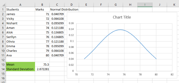 creating bell curve in excel