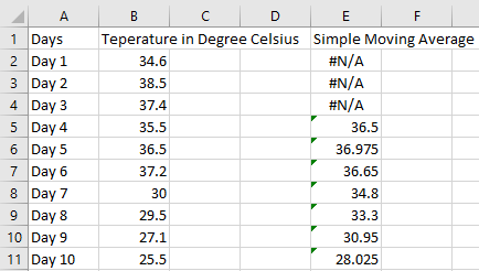 Calculate Moving Average Excel 10