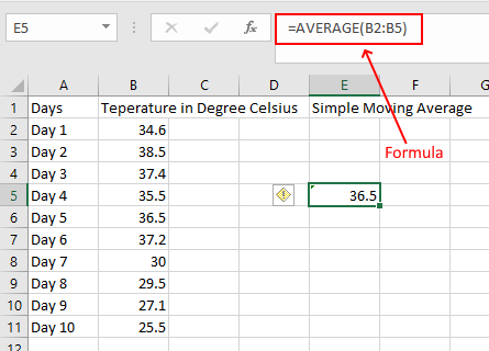 Calculate Simple Moving Average Excel_1