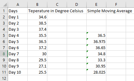 Calculate Simple Moving Average Excel_3