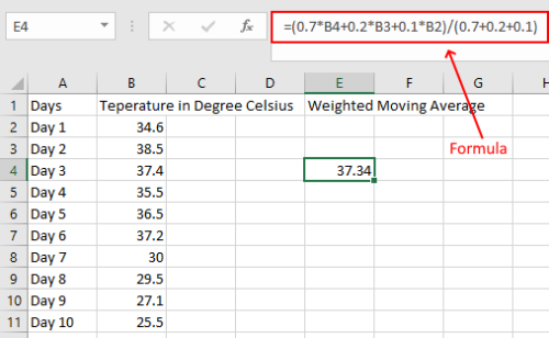 Calculating Weighted Moving Average Excel 1