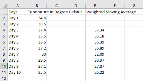Calculating Weighted Moving Average Excel 2