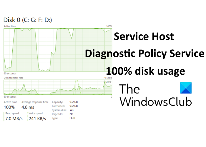 diagnostic policy service high disk usage