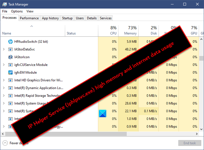 IP Helper Service (iphlpsvc.exe) high memory and internet data usage