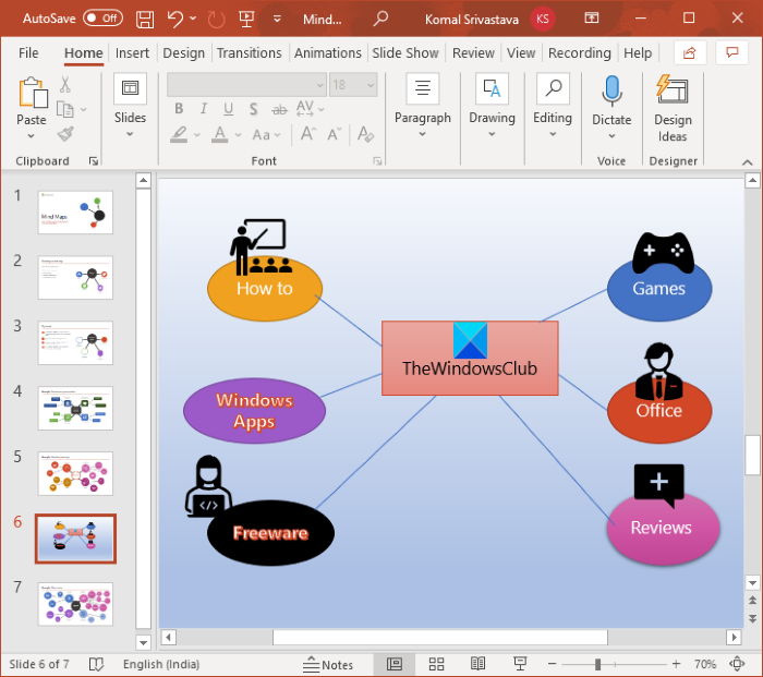 How to make a Mind Map in Microsoft PowerPoint